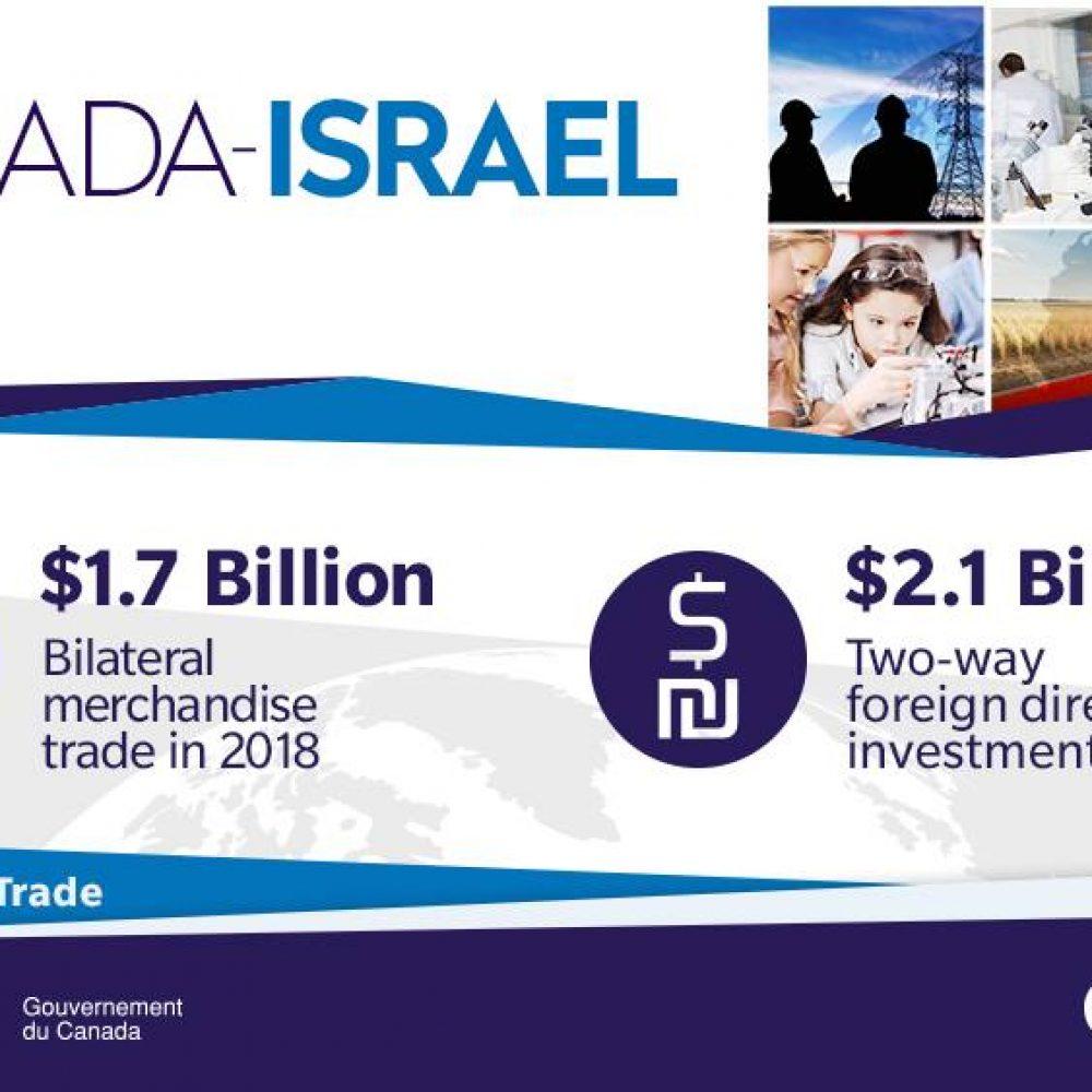 CANADA/ISRAEL- Minister JIM CARR IN WINNIPEG